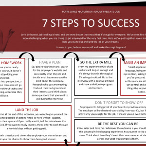 A flow chart of Foyne Jones' 7 steps to success